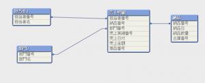 「循環参照」「結合KEY」時の解決方法の図4