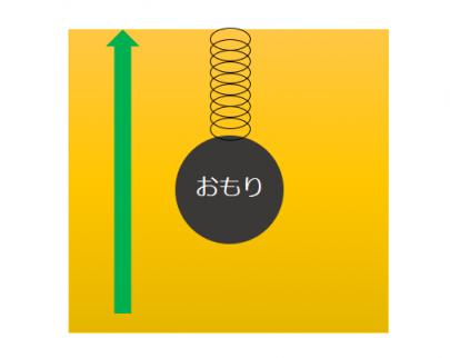 201701_iot_006_acceleration_sensor