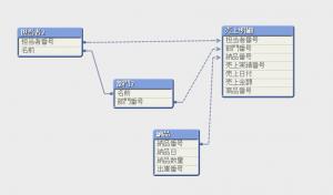 「循環参照」「結合KEY」時の解決方法の図2