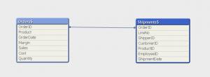 「循環参照」「結合KEY」時の解決方法の図8