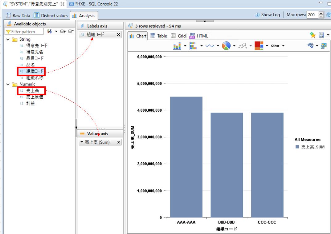 HANA studioでSAP HANA上のデータを可視化 3